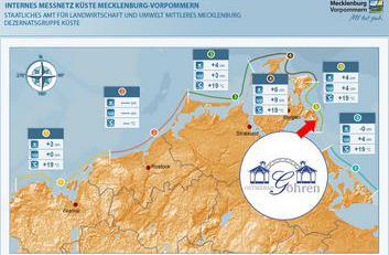 Aktuelle Wasserdaten vom IMK-MV